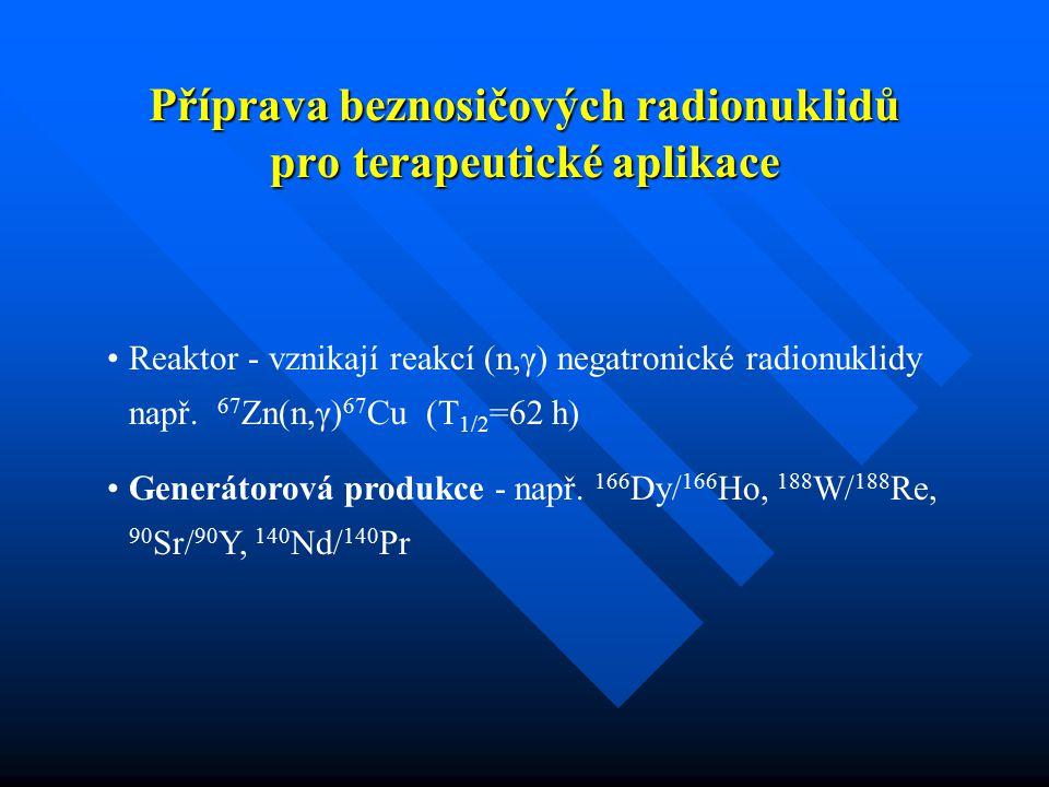 Příprava beznosičových radionuklidů pro  terapeutické aplikace Reaktor - vznikají reakcí (n,γ) negatronické radionuklidy např. 67 Zn(n,γ) 67 Cu (T 1/