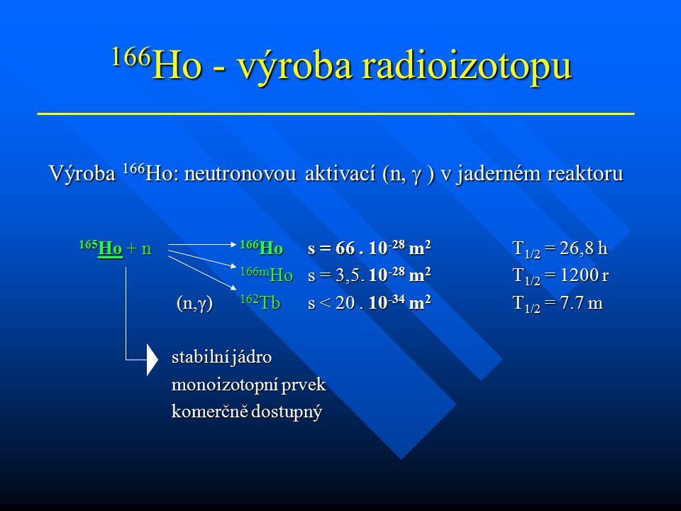 166 Ho - výroba radioizotopu Výroba 166 Ho: neutronovou aktivací (n,  ) v jaderném reaktoru 165 Ho + n 166 Hos = 66. 10 -28 m 2 T 1/2 = 26,8 h 166m H