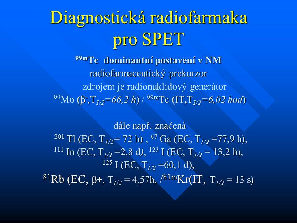 Diagnostická radiofarmaka pro SPET 99m Tc dominantní postavení v NM radiofarmaceutický prekurzor zdrojem je radionuklidový generátor (  -,T 1/2 =66,2