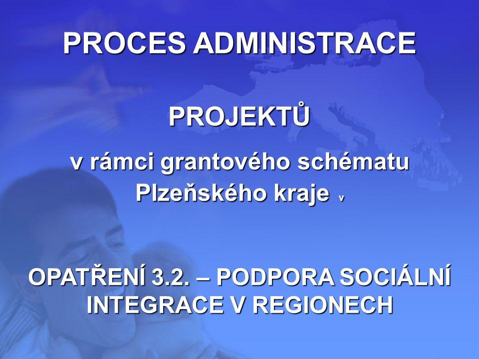 PROCES ADMINISTRACE PROJEKTŮ v rámci grantového schématu Plzeňského kraje v OPATŘENÍ 3.2. – PODPORA SOCIÁLNÍ INTEGRACE V REGIONECH