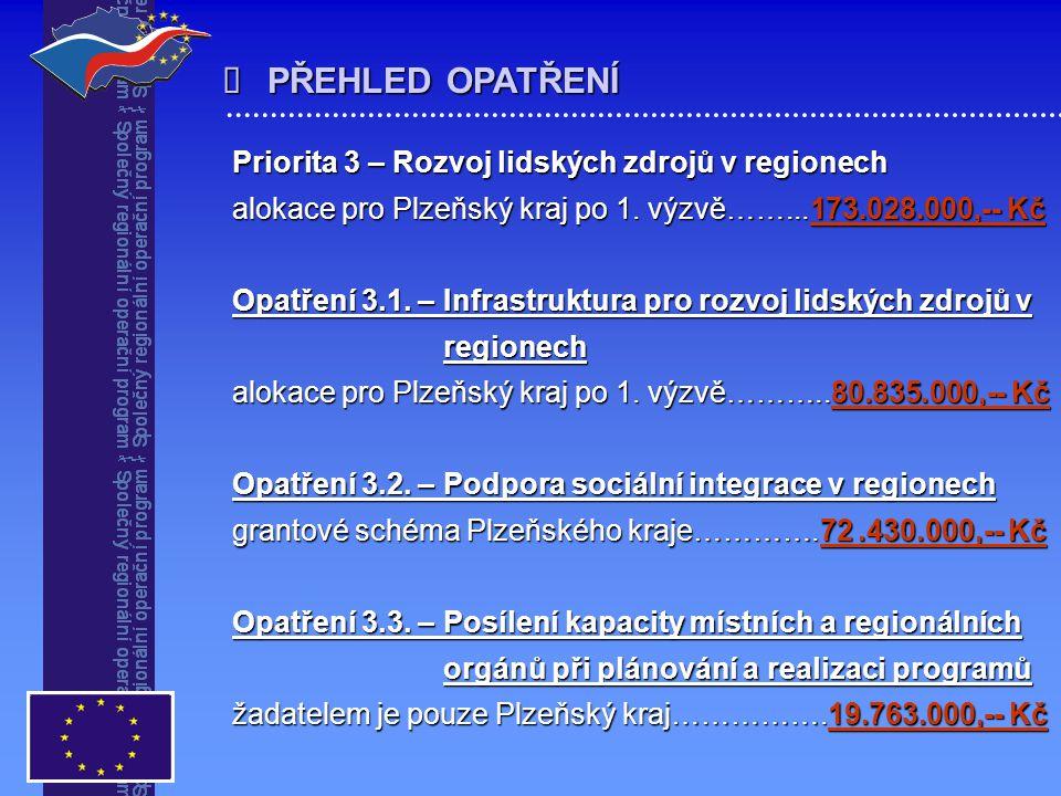  PŘEHLED OPATŘENÍ Priorita 3 – Rozvoj lidských zdrojů v regionech alokace pro Plzeňský kraj po 1. výzvě……...173.028.000,-- Kč Opatření 3.1. – Infrast