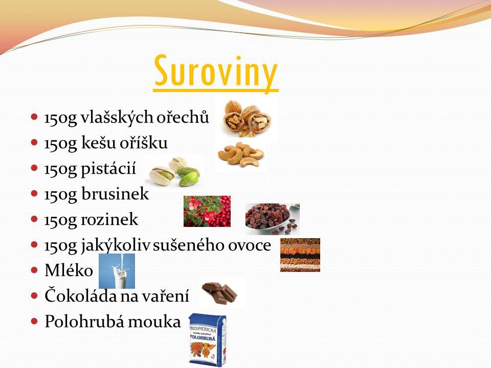 Postup Vlašské ořechy, kešu, pistácie, brusinky, rozinky, sušené ovoce, mouka a mléko (mléko lijeme dokuď nevznikne lepkavá hmota) Vaříme v hrnci, tak dlouho dokuď nevznikne ještě matlavější hmota.