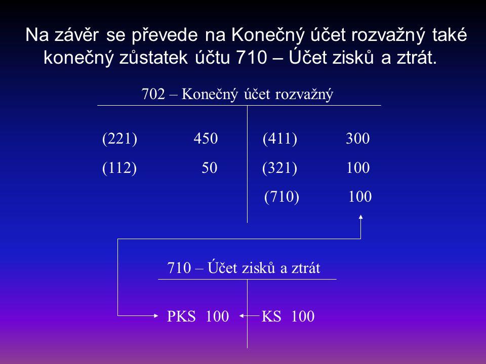 Na závěr se převede na Konečný účet rozvažný také konečný zůstatek účtu 710 – Účet zisků a ztrát. 702 – Konečný účet rozvažný (221) 450 (411) 300 (112
