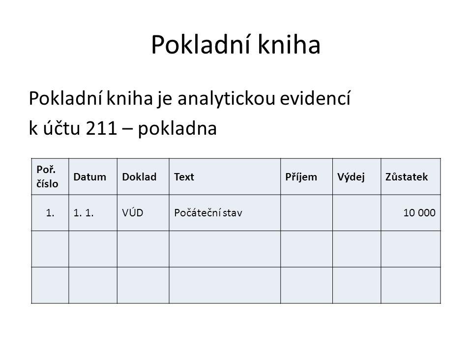 Pokladní kniha Pokladní kniha je analytickou evidencí k účtu 211 – pokladna Poř. číslo DatumDokladTextPříjemVýdejZůstatek 1. VÚDPočáteční stav10 000