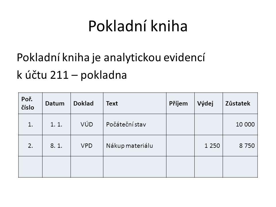 Pokladní kniha Pokladní kniha je analytickou evidencí k účtu 211 – pokladna Poř. číslo DatumDokladTextPříjemVýdejZůstatek 1. VÚDPočáteční stav10 000 2