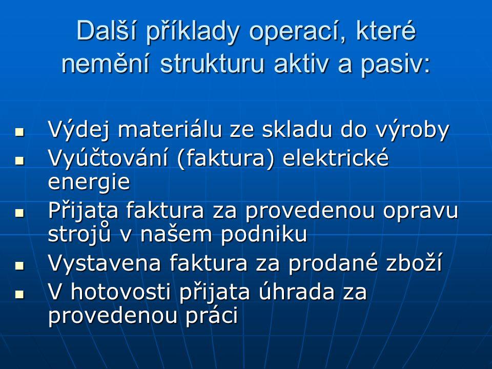 Další příklady operací, které nemění strukturu aktiv a pasiv: Výdej materiálu ze skladu do výroby Výdej materiálu ze skladu do výroby Vyúčtování (fakt