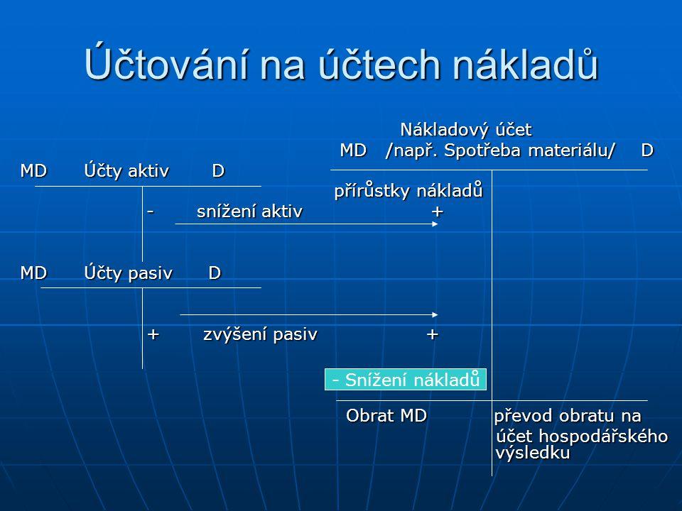 Účtování na účtech nákladů Nákladový účet Nákladový účet MD /např. Spotřeba materiálu/ D MD /např. Spotřeba materiálu/ D MD Účty aktiv D přírůstky nák