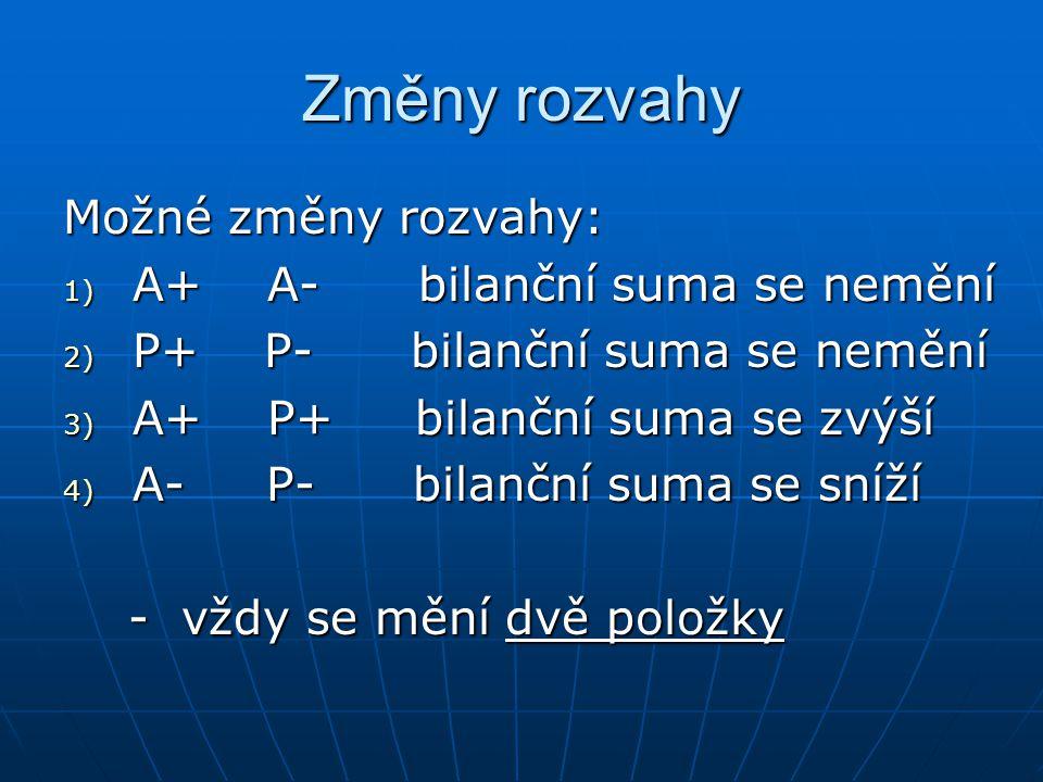 Změny rozvahy Možné změny rozvahy: 1) A+ A- bilanční suma se nemění 2) P+ P- bilanční suma se nemění 3) A+ P+ bilanční suma se zvýší 4) A- P- bilanční