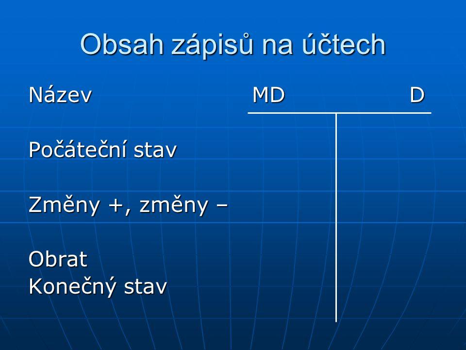 Obsah zápisů na účtech Název účtu = označení položky Počáteční stav (PZ)= stav uvedený v rozvaze k rozvahovému dni Změny +, změny - = změny vyvolané hospodářskými operacemi Obrat = součet všech změn jednoho typu (bez počátečního zůstatku) → dva obraty na jediném účtu:obrat MD a obrat D Konečný stav (KZ) = PZ + obrat(+) – obrat (-)