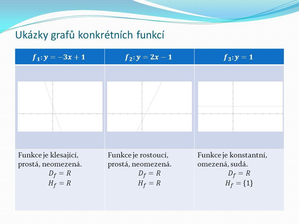 Ukázky grafů konkrétních funkcí