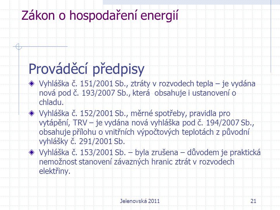 21 Zákon o hospodaření energií Prováděcí předpisy Vyhláška č.