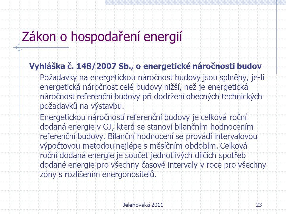 Zákon o hospodaření energií Vyhláška č.