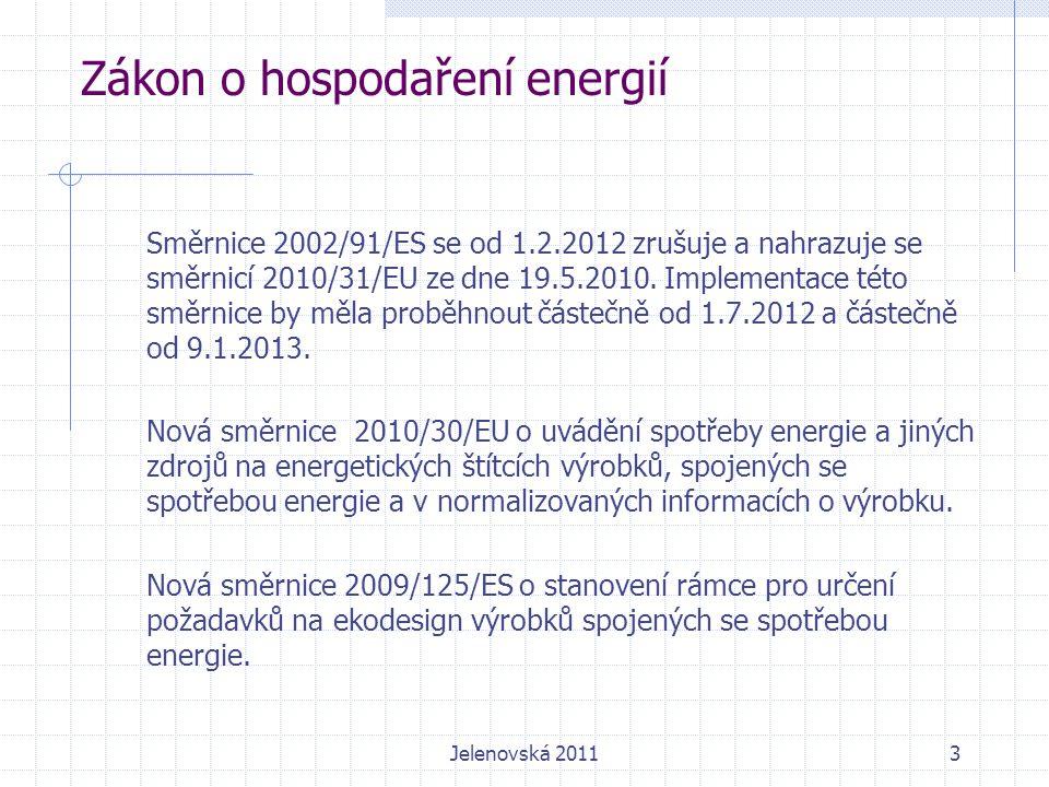 Zákon o hospodaření energií Budovy s téměř nulovou spotřebou energie: - Do 31.12.2020 všechny nové budovy mají být budovami s téměř nulovou spotřebou energie.