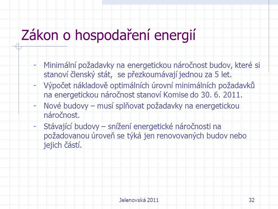 Zákon o hospodaření energií - Minimální požadavky na energetickou náročnost budov, které si stanoví členský stát, se přezkoumávají jednou za 5 let.