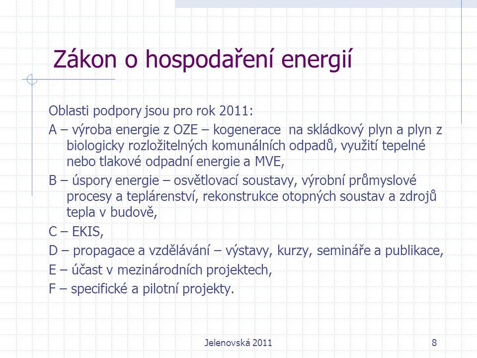 Zákon o hospodaření energií Oblasti podpory jsou pro rok 2011: A – výroba energie z OZE – kogenerace na skládkový plyn a plyn z biologicky rozložitelných komunálních odpadů, využití tepelné nebo tlakové odpadní energie a MVE, B – úspory energie – osvětlovací soustavy, výrobní průmyslové procesy a teplárenství, rekonstrukce otopných soustav a zdrojů tepla v budově, C – EKIS, D – propagace a vzdělávání – výstavy, kurzy, semináře a publikace, E – účast v mezinárodních projektech, F – specifické a pilotní projekty.