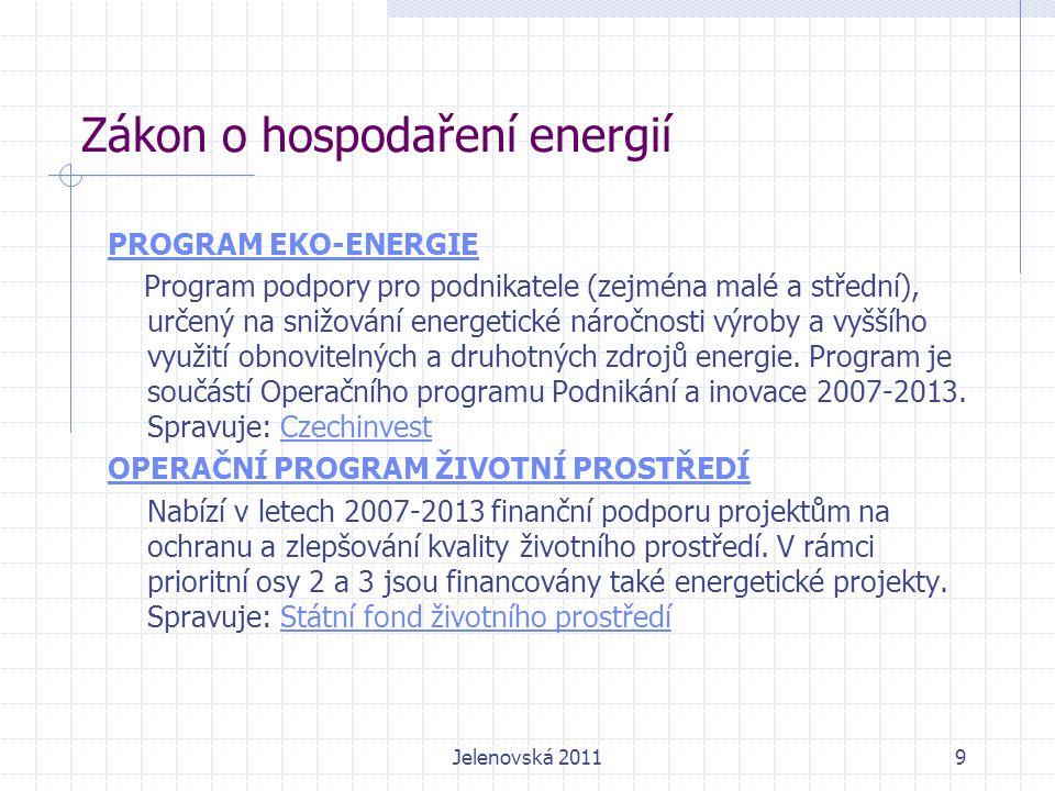 Zákon o hospodaření energií PROGRAM EKO-ENERGIE Program podpory pro podnikatele (zejména malé a střední), určený na snižování energetické náročnosti výroby a vyššího využití obnovitelných a druhotných zdrojů energie.