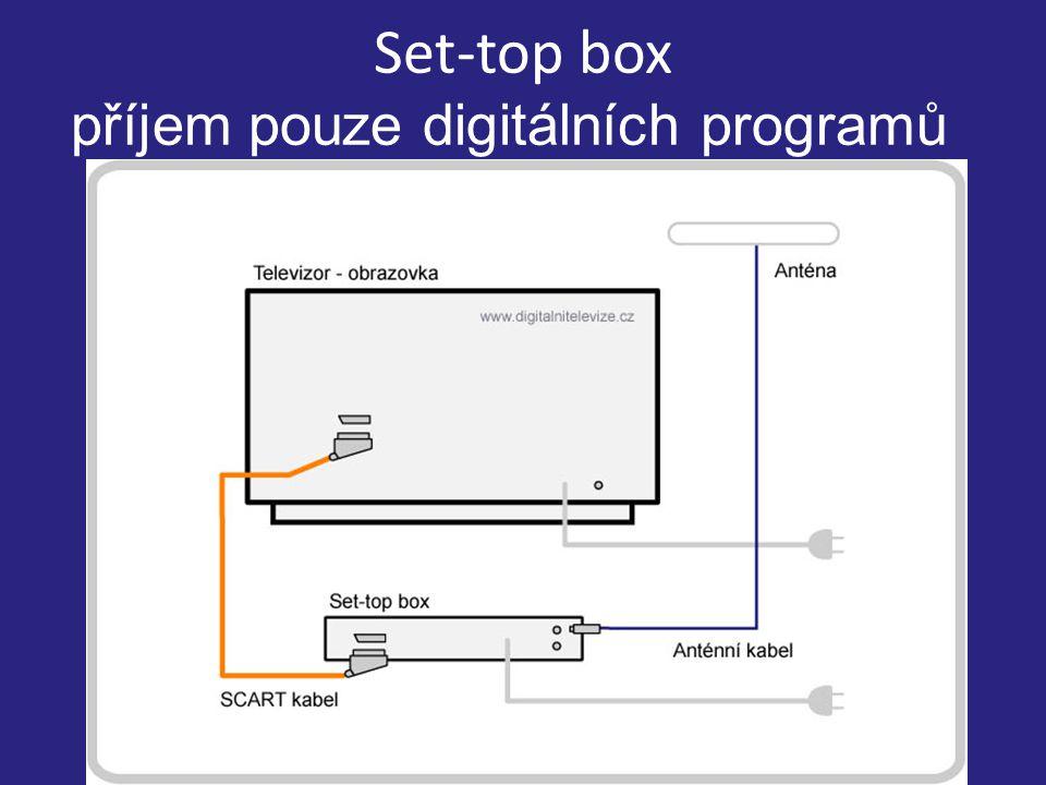 Set-top box příjem pouze digitálních programů