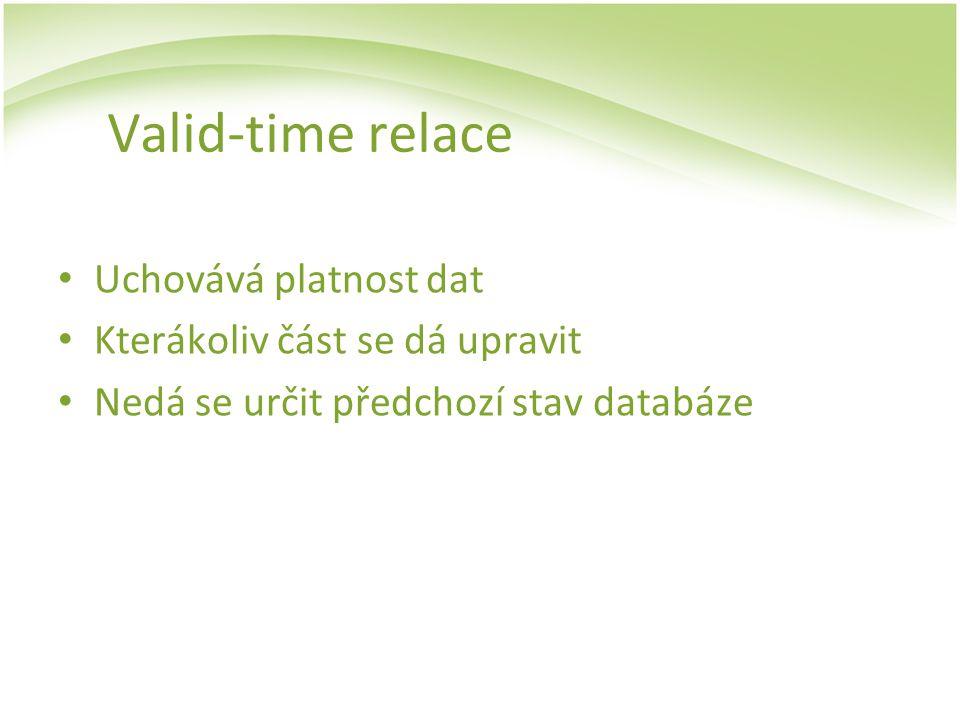 Valid-time relace Uchovává platnost dat Kterákoliv část se dá upravit Nedá se určit předchozí stav databáze
