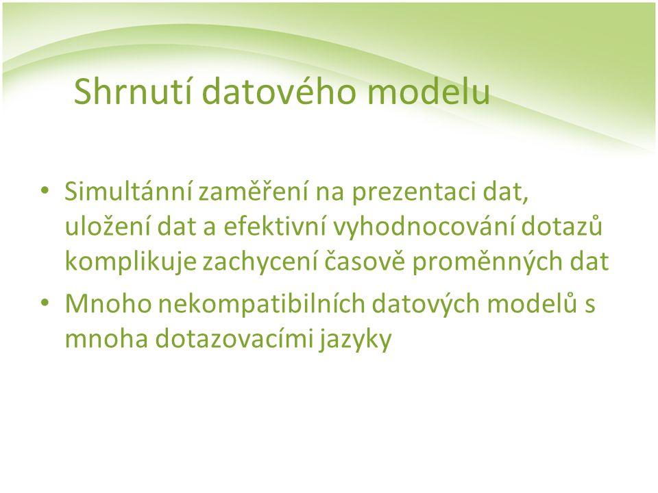 Shrnutí datového modelu Simultánní zaměření na prezentaci dat, uložení dat a efektivní vyhodnocování dotazů komplikuje zachycení časově proměnných dat