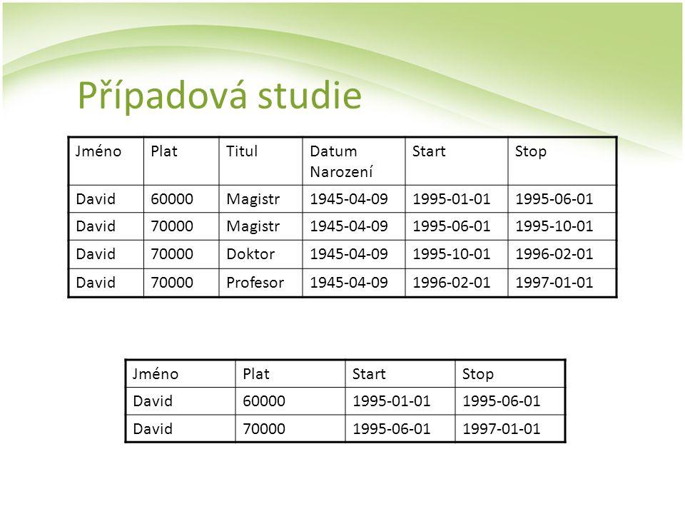 Případová studie JménoPlatTitulDatum Narození StartStop David60000Magistr1945-04-091995-01-011995-06-01 David70000Magistr1945-04-091995-06-011995-10-0