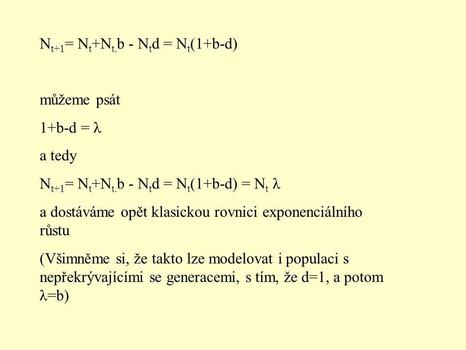 N t+1 = N t +N t. b - N t d = N t (1+b-d) můžeme psát 1+b-d = λ a tedy N t+1 = N t +N t. b - N t d = N t (1+b-d) = N t λ a dostáváme opět klasickou ro
