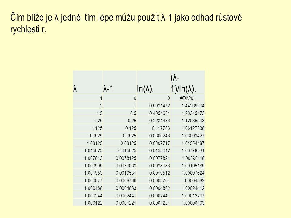 λλ-1ln(λ). (λ- 1)/ln(λ). 100#DIV/0! 210.69314721.44269504 1.50.50.40546511.23315173 1.250.250.22314361.12035503 1.1250.1250.1177831.06127338 1.06250.0