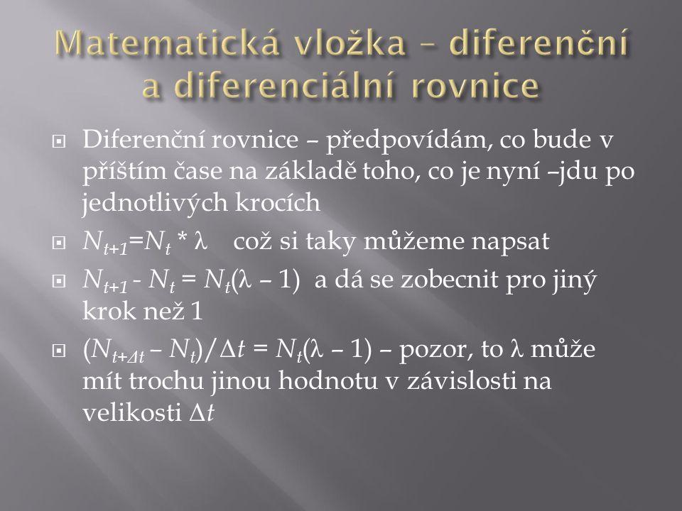  Diferenční rovnice – předpovídám, co bude v příštím čase na základě toho, co je nyní –jdu po jednotlivých krocích  N t+1 =N t * λ což si taky můžem