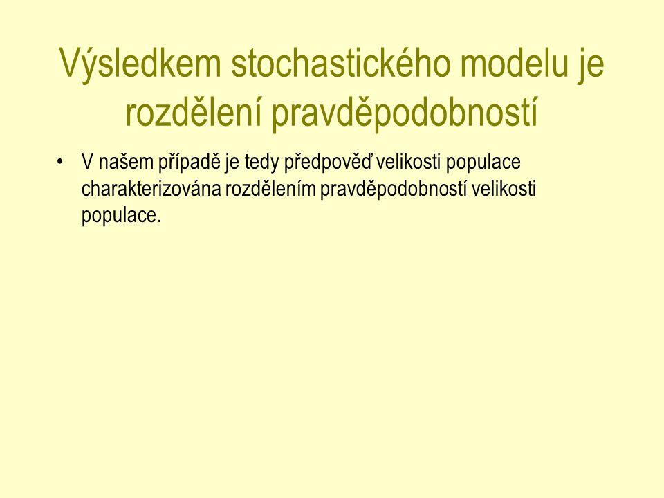 Výsledkem stochastického modelu je rozdělení pravděpodobností V našem případě je tedy předpověď velikosti populace charakterizována rozdělením pravděpodobností velikosti populace.