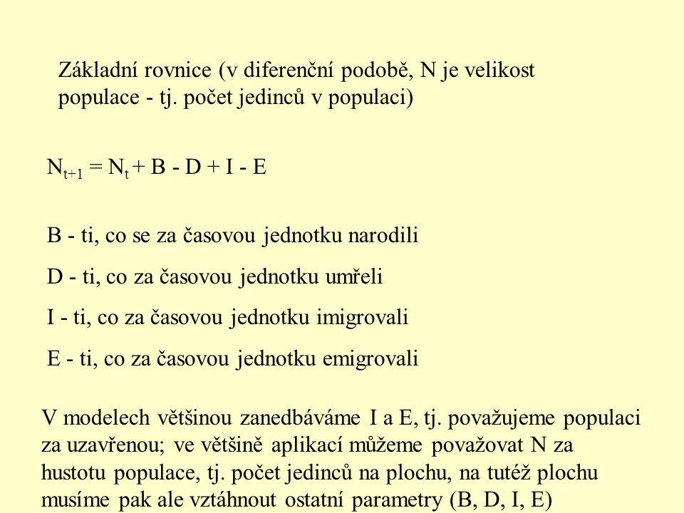 Základní rovnice (v diferenční podobě, N je velikost populace - tj. počet jedinců v populaci) N t+1 = N t + B - D + I - E B - ti, co se za časovou jed
