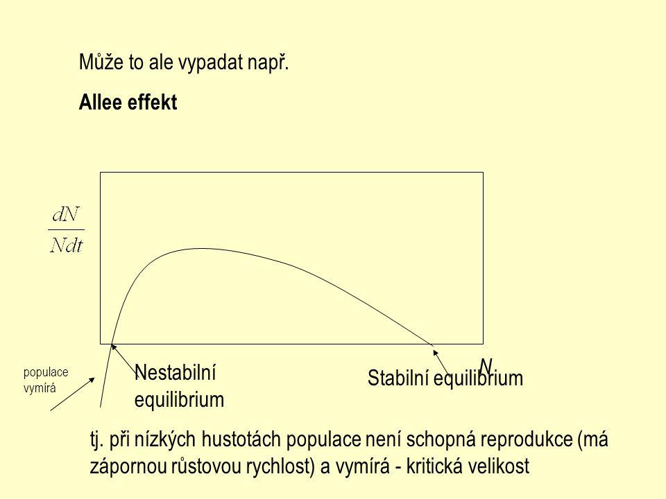 Může to ale vypadat např. Allee effekt N tj. při nízkých hustotách populace není schopná reprodukce (má zápornou růstovou rychlost) a vymírá - kritick