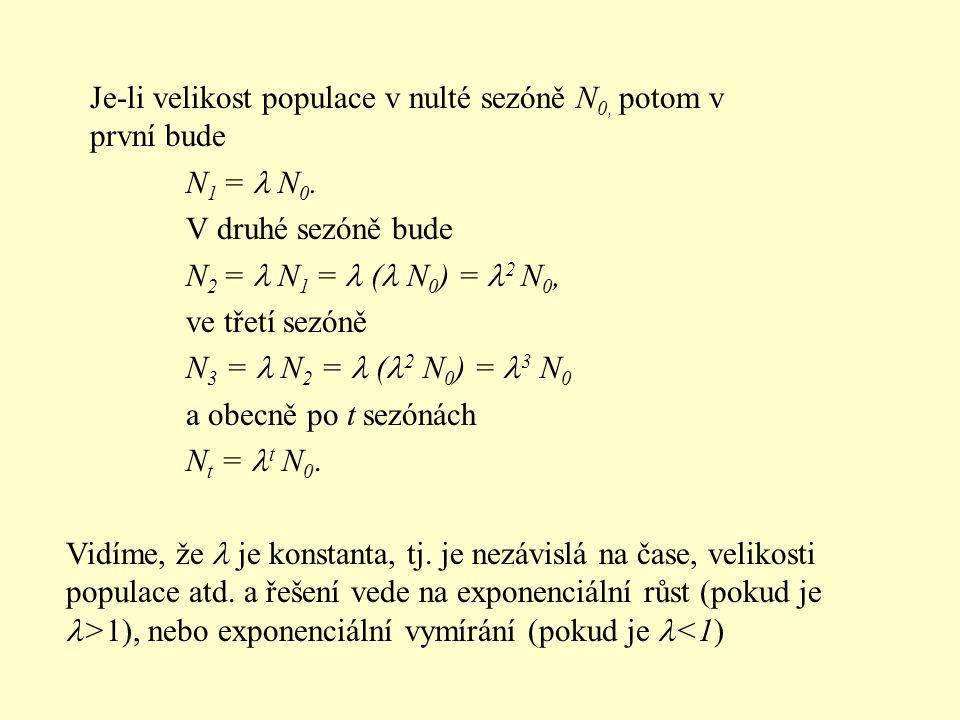 Je-li velikost populace v nulté sezóně N 0, potom v první bude N 1 = N 0. V druhé sezóně bude N 2 = N 1 = ( N 0 ) = 2 N 0, ve třetí sezóně N 3 = N 2 =