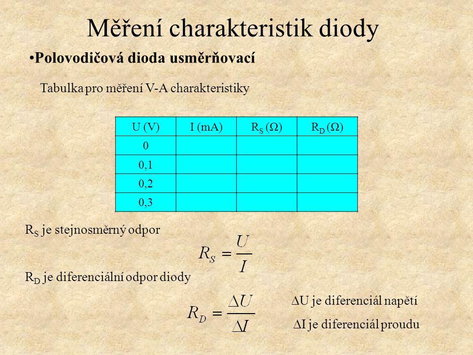 Polovodičová dioda usměrňovací Měření charakteristik diody Tabulka pro měření V-A charakteristiky R S je stejnosměrný odpor R D je diferenciální odpor