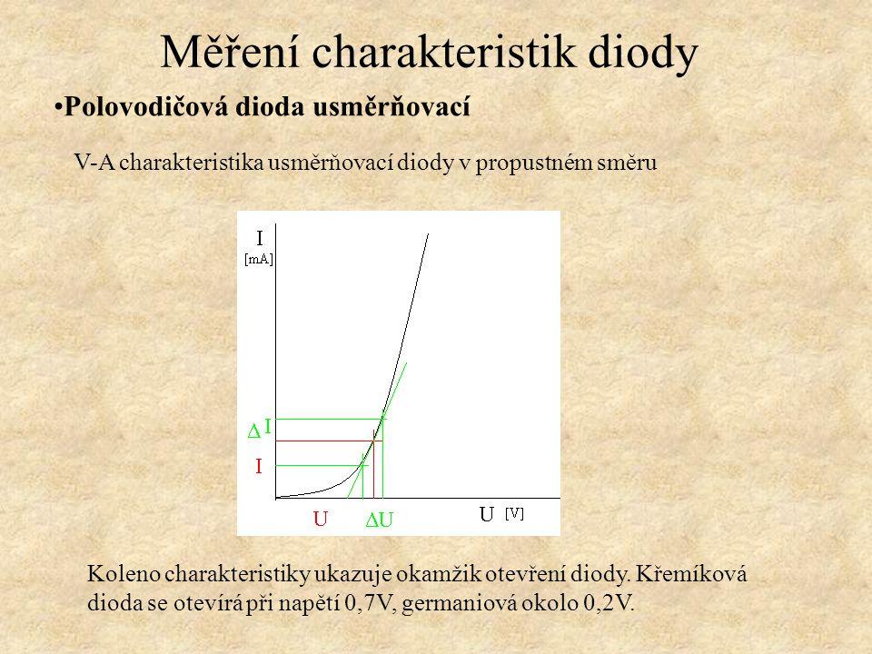 Polovodičová dioda usměrňovací Měření charakteristik diody V-A charakteristika usměrňovací diody v propustném směru Koleno charakteristiky ukazuje oka