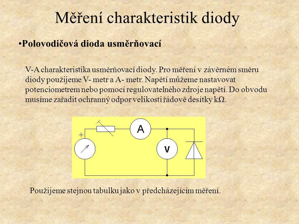 Polovodičová dioda usměrňovací Měření charakteristik diody V-A charakteristika usměrňovací diody. Pro měření v závěrném směru diody použijeme V- metr