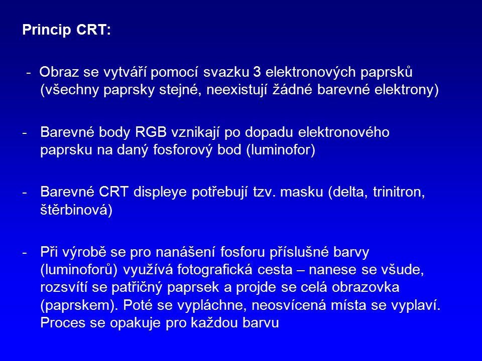 Schematický průřez barevnou CRT: 1.Elektronové dělo (editor) 2.