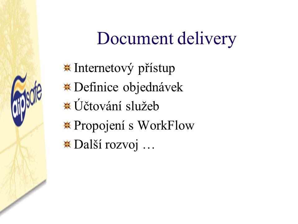 Document delivery Internetový přístup Definice objednávek Účtování služeb Propojení s WorkFlow Další rozvoj …