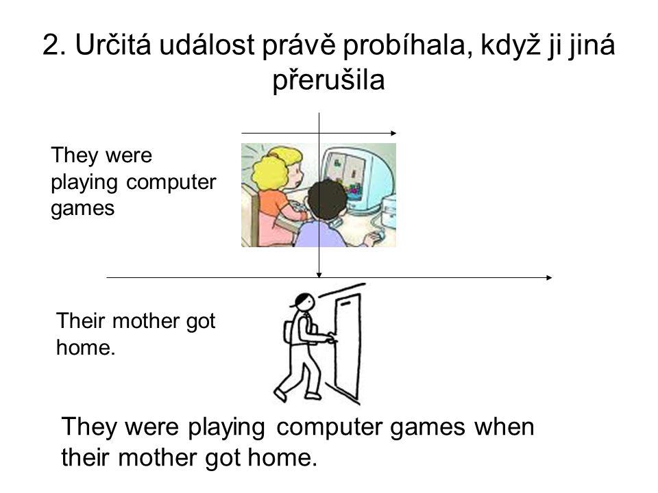 2. Určitá událost právě probíhala, když ji jiná přerušila They were playing computer games Their mother got home. They were playing computer games whe