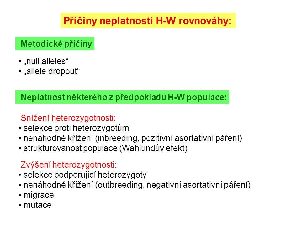 """Příčiny neplatnosti H-W rovnováhy: Metodické příčiny Neplatnost některého z předpokladů H-W populace: """"null alleles"""" """"allele dropout"""" Snížení heterozy"""