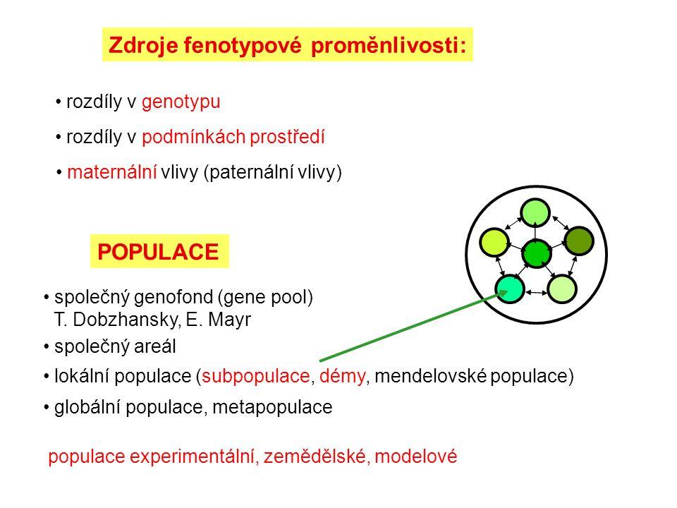 Zdroje fenotypové proměnlivosti: rozdíly v genotypu rozdíly v podmínkách prostředí maternální vlivy (paternální vlivy) POPULACE společný genofond (gen