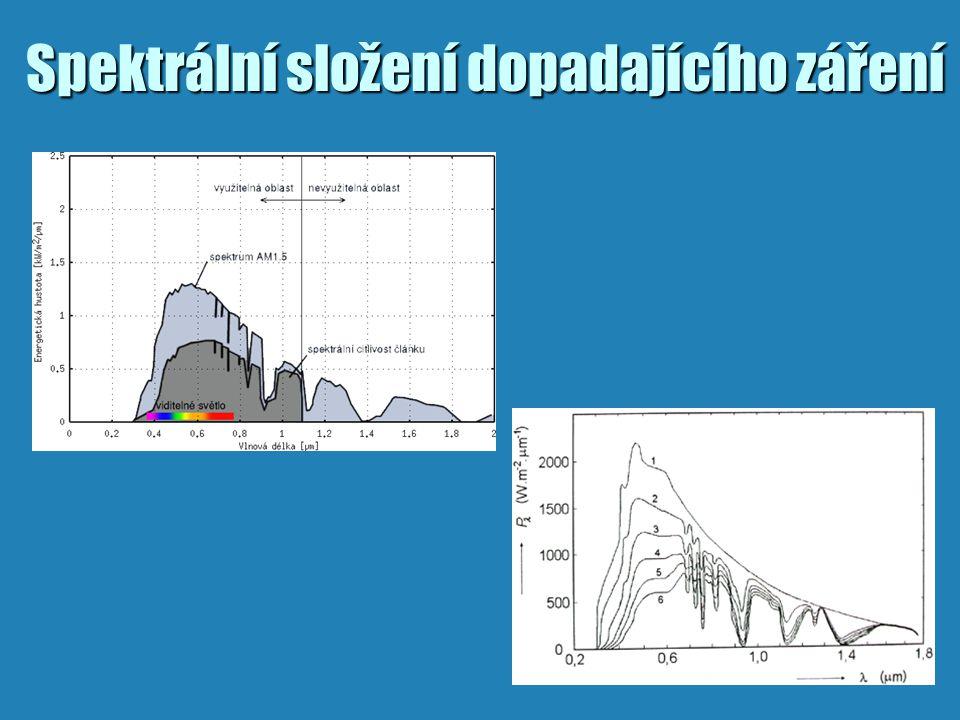 Spektrální složení dopadajícího záření