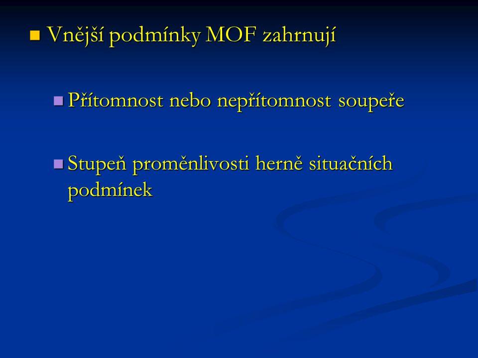 Vnější podmínky MOF zahrnují Vnější podmínky MOF zahrnují Přítomnost nebo nepřítomnost soupeře Přítomnost nebo nepřítomnost soupeře Stupeň proměnlivos