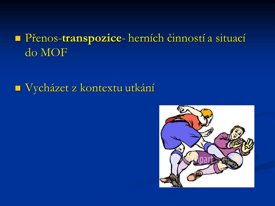Přenos-transpozice- herních činností a situací do MOF Přenos-transpozice- herních činností a situací do MOF Vycházet z kontextu utkání Vycházet z kont