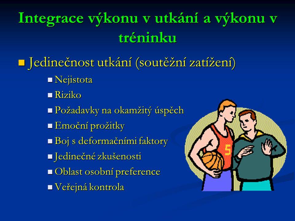 Integrace výkonu v utkání a výkonu v tréninku Jedinečnost utkání (soutěžní zatížení) Jedinečnost utkání (soutěžní zatížení) Nejistota Nejistota Riziko