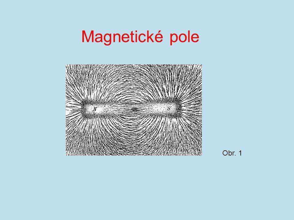 Magnetické pole Obr. 1