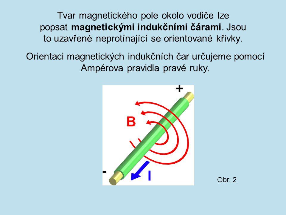 Tvar magnetického pole okolo vodiče lze popsat magnetickými indukčními čárami.