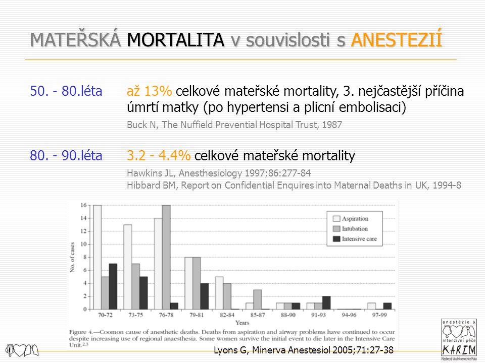 MATEŘSKÁ MORTALITA v souvislosti s ANESTEZIÍ 50. - 80.létaaž 13% celkové mateřské mortality, 3. nejčastější příčina úmrtí matky (po hypertensi a plicn