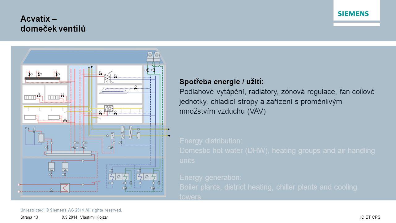 9.9.2014, Vlastimil KojzarStrana 13IC BT CPS Unrestricted © Siemens AG 2014 All rights reserved.