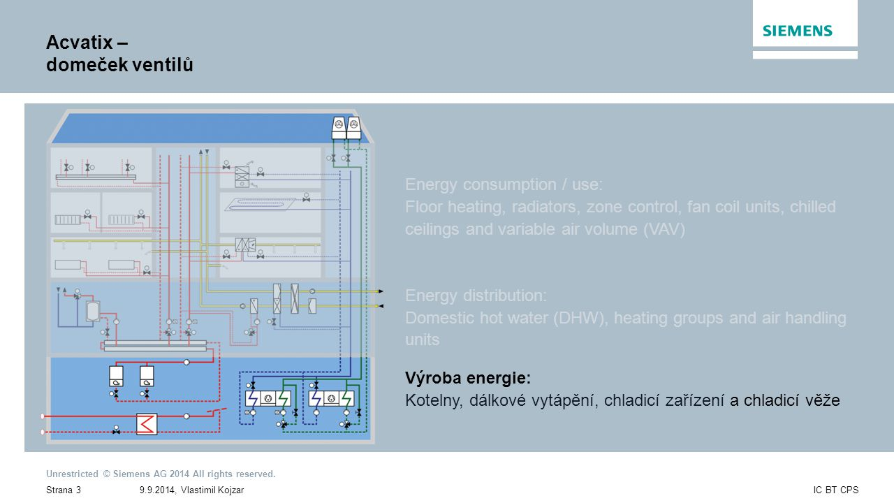 9.9.2014, Vlastimil KojzarStrana 3IC BT CPS Unrestricted © Siemens AG 2014 All rights reserved. Acvatix – domeček ventilů Energy consumption / use: Fl