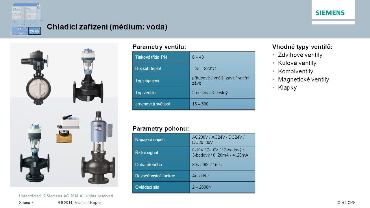 9.9.2014, Vlastimil KojzarStrana 6IC BT CPS Unrestricted © Siemens AG 2014 All rights reserved.