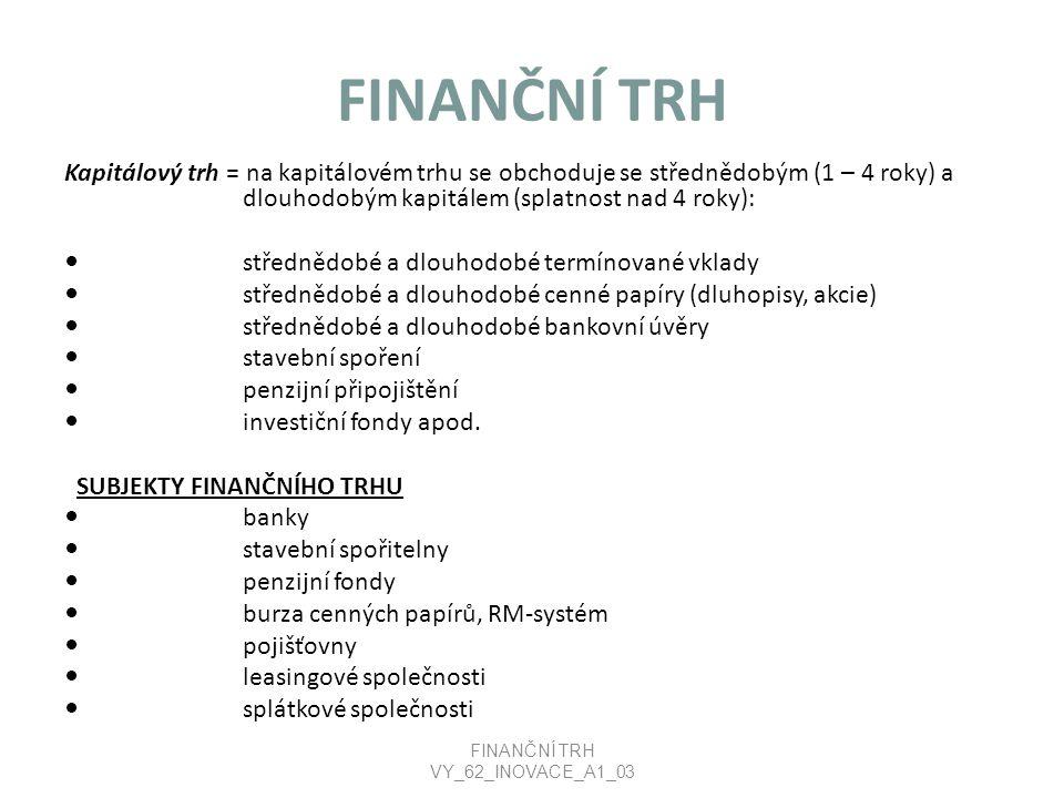 FINANČNÍ TRH Externí zdroje: 1.KLÍNSKÝ, Petr. Finanční gramotnost: obsah a příklady z praxe škol.